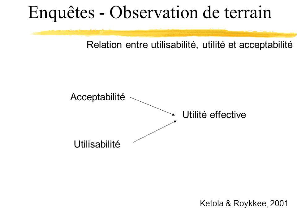 Enquêtes - Observation de terrain Relation entre utilisabilité, utilité et acceptabilité Utilité effective Ketola & Roykkee, 2001 Acceptabilité Utilisabilité