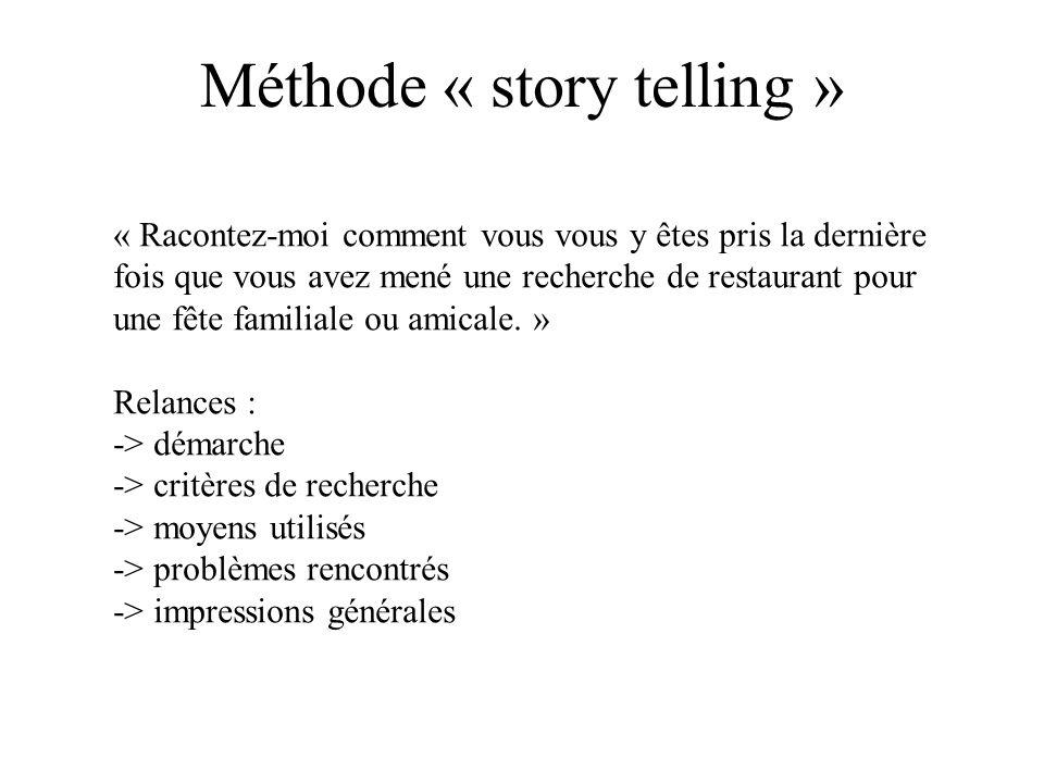 Méthode « story telling » « Racontez-moi comment vous vous y êtes pris la dernière fois que vous avez mené une recherche de restaurant pour une fête familiale ou amicale.
