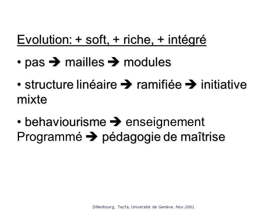 Dillenbourg, Tecfa, Université de Genève. Nov.2001 197019801990 EAO Plato - Ticcit