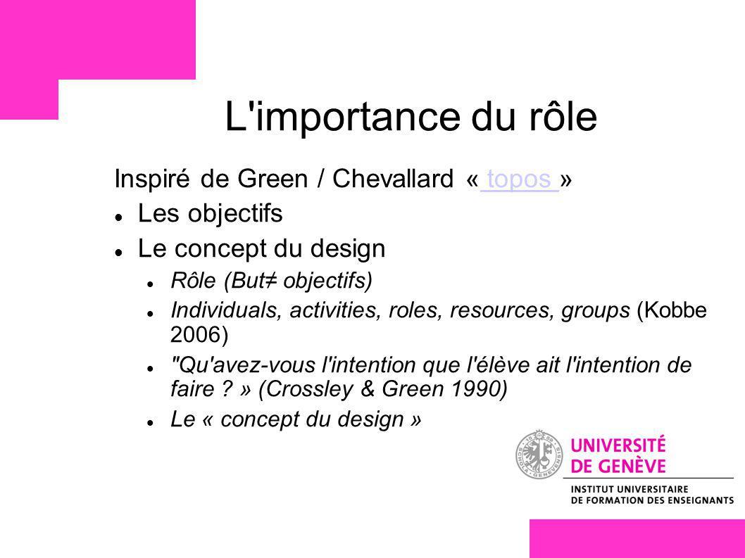 L importance du rôle Inspiré de Green / Chevallard « topos » topos Les objectifs Le concept du design Rôle (But objectifs) Individuals, activities, roles, resources, groups (Kobbe 2006) Qu avez-vous l intention que l élève ait l intention de faire .