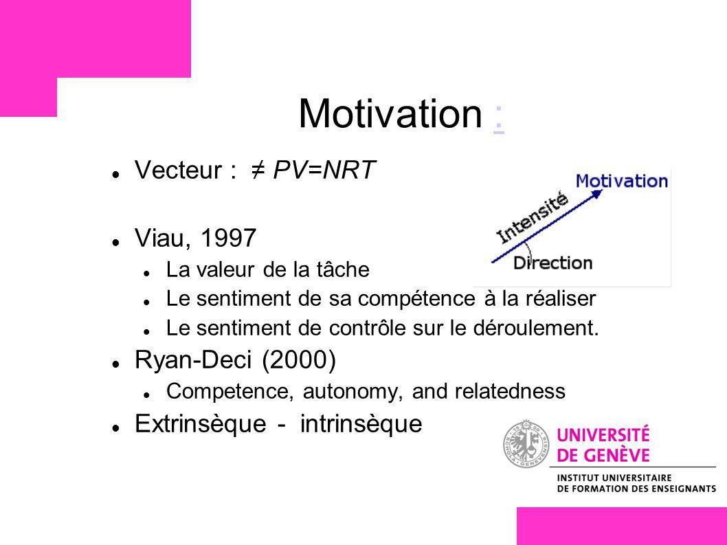 Motivation :: Vecteur : PV=NRT Viau, 1997 La valeur de la tâche Le sentiment de sa compétence à la réaliser Le sentiment de contrôle sur le déroulement.