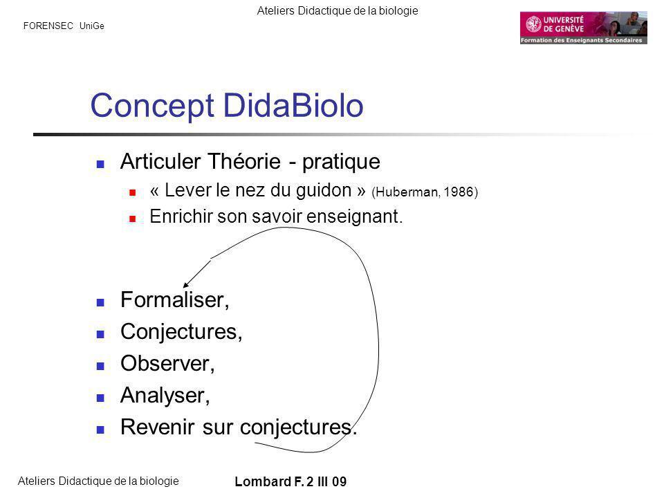 FORENSEC UniGe Ateliers Didactique de la biologie Lombard F. 2 III 09 Concept DidaBiolo Articuler Théorie - pratique « Lever le nez du guidon » (Huber