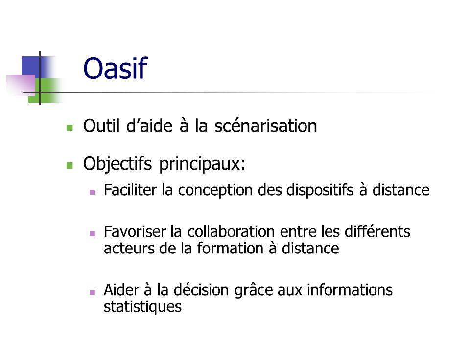Oasif Outil daide à la scénarisation Objectifs principaux: Faciliter la conception des dispositifs à distance Favoriser la collaboration entre les dif