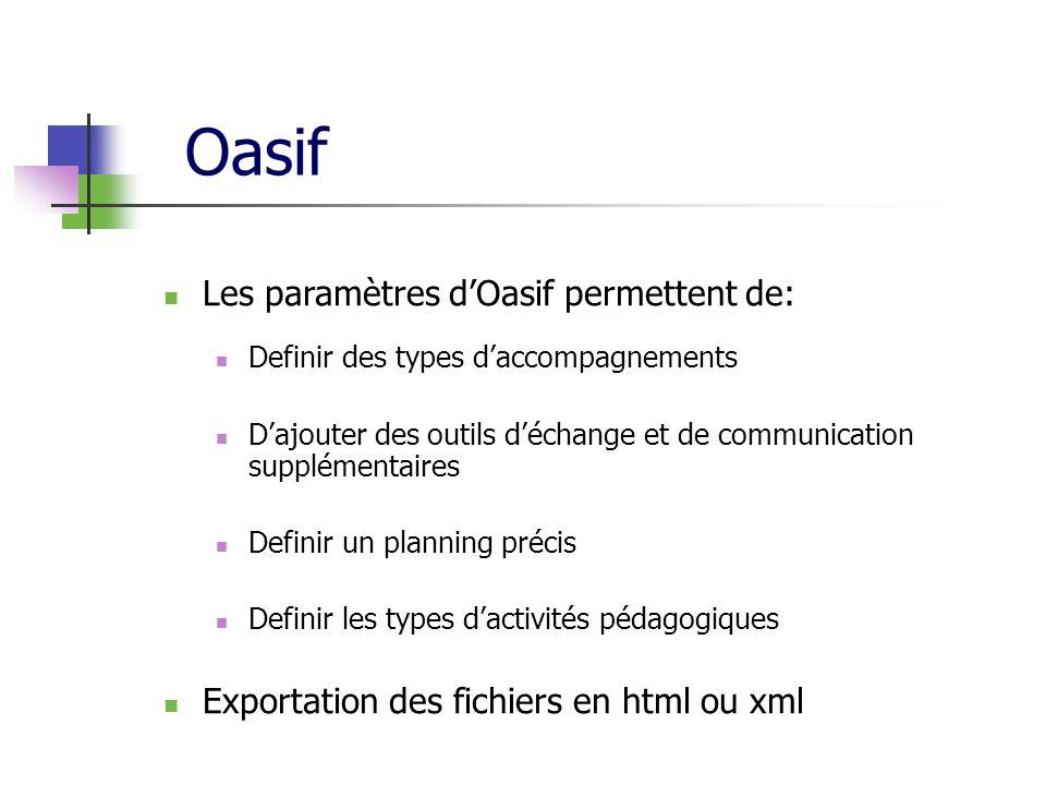 Les paramètres dOasif permettent de: Definir des types daccompagnements Dajouter des outils déchange et de communication supplémentaires Definir un pl