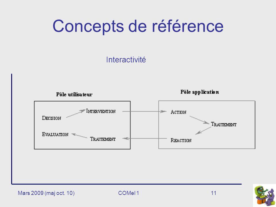 11 Concepts de référence Interactivité Mars 2009 (maj oct. 10)COMel 1