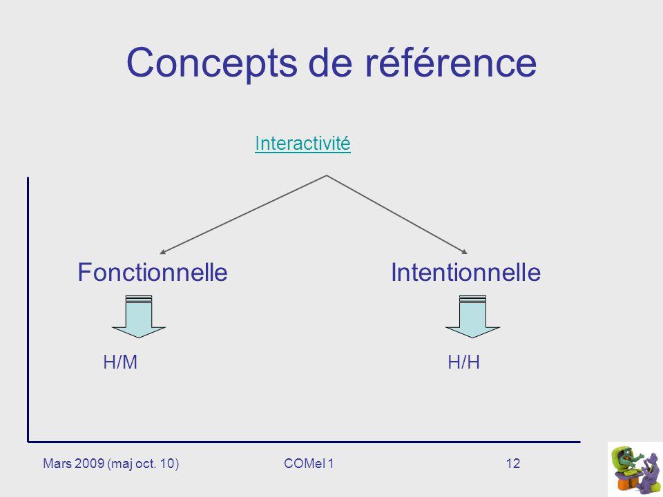 12 Concepts de référence Interactivité FonctionnelleIntentionnelle H/MH/H Mars 2009 (maj oct.