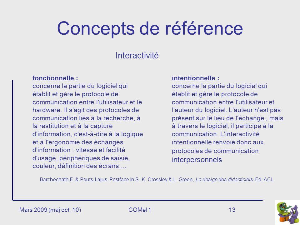 13 Concepts de référence Interactivité fonctionnelle : concerne la partie du logiciel qui établit et gère le protocole de communication entre l utilisateur et le hardware.
