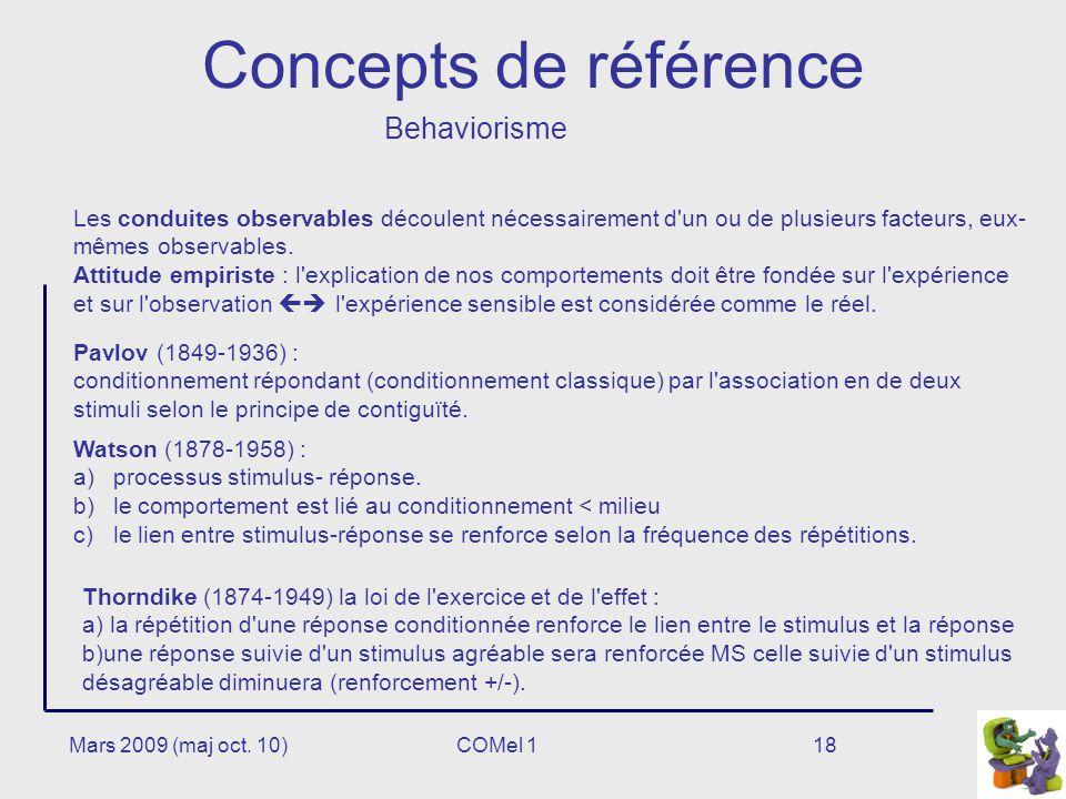 18 Concepts de référence Behaviorisme Watson (1878-1958) : a)processus stimulus- réponse.