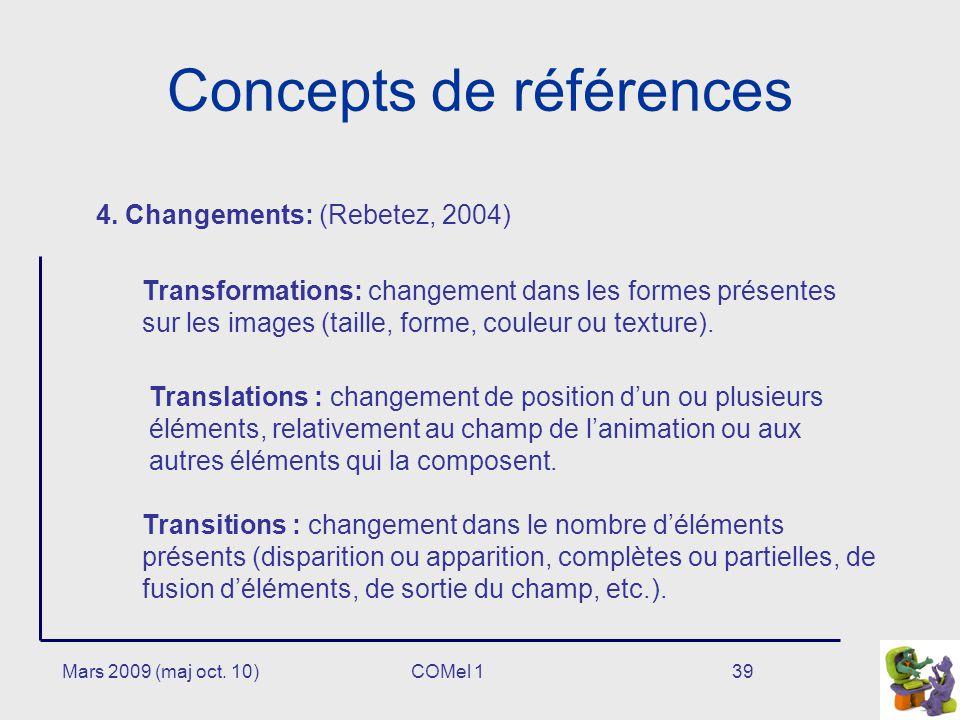 Mars 2009 (maj oct.10)39 Concepts de références 4.