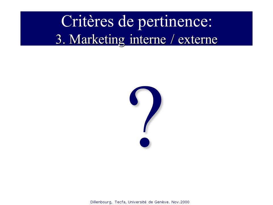 Dillenbourg, Tecfa, Université de Genève. Nov.2000 3. Marketing interne / externe Critères de pertinence: 3. Marketing interne / externe ?