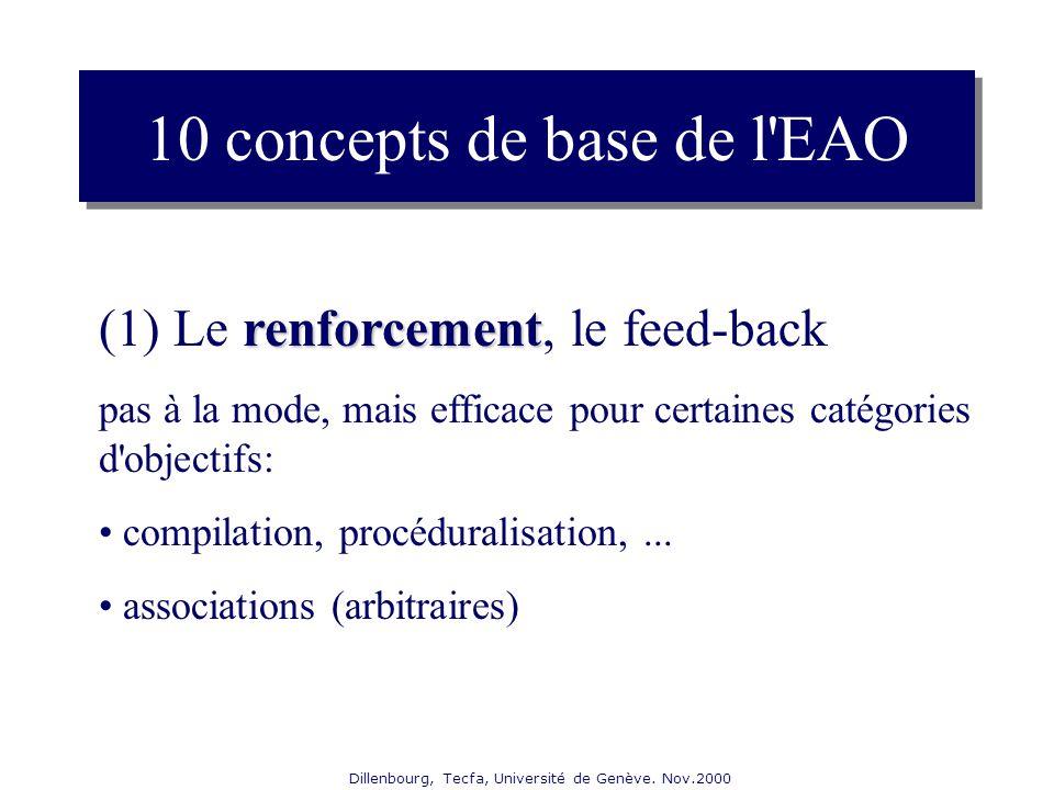 Dillenbourg, Tecfa, Université de Genève. Nov.2000 10 concepts de base de l'EAO renforcement (1) Le renforcement, le feed-back pas à la mode, mais eff