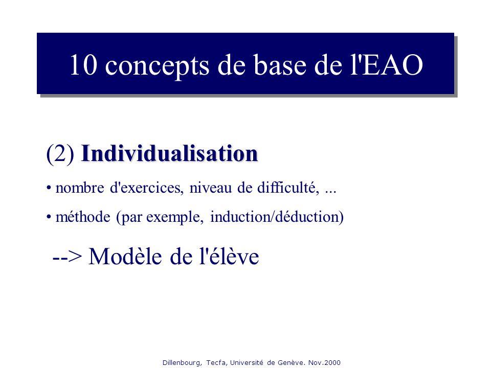 Dillenbourg, Tecfa, Université de Genève. Nov.2000 Individualisation (2) Individualisation nombre d'exercices, niveau de difficulté,... méthode (par e