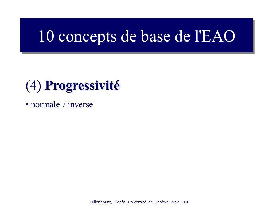 Dillenbourg, Tecfa, Université de Genève. Nov.2000 Progressivité (4) Progressivité normale / inverse 10 concepts de base de l'EAO