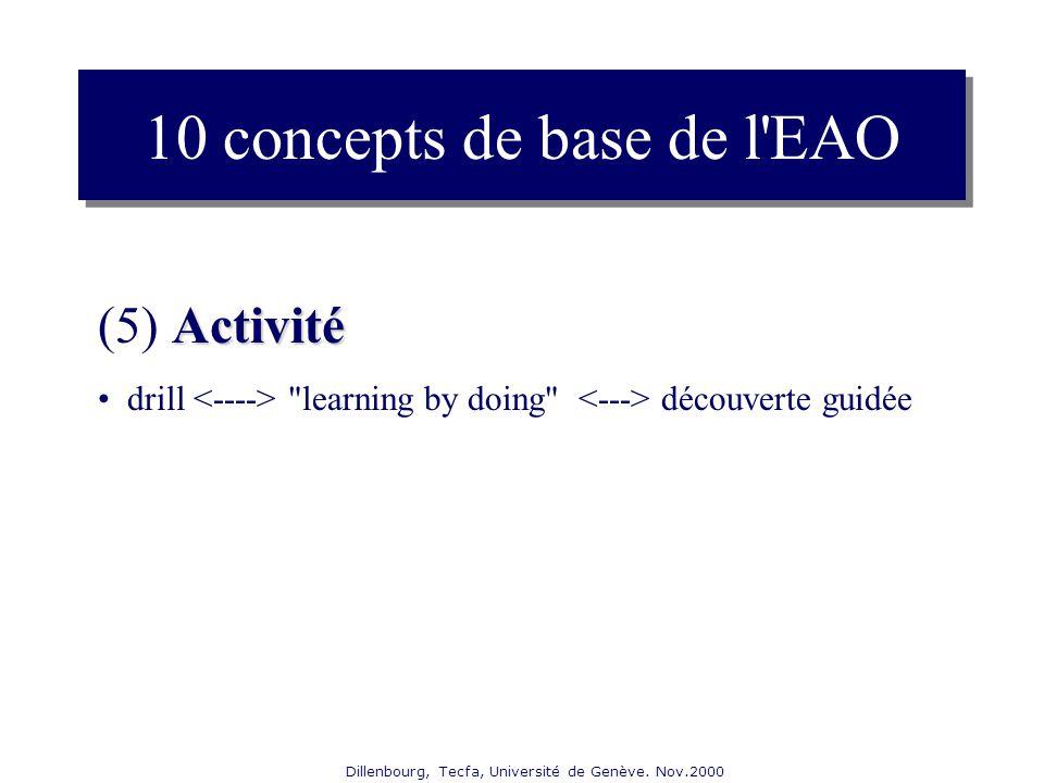 Dillenbourg, Tecfa, Université de Genève. Nov.2000 Activité (5) Activité drill