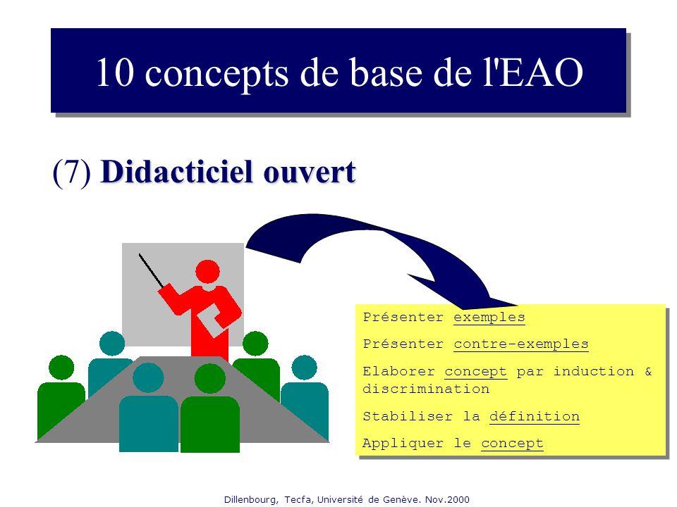 Dillenbourg, Tecfa, Université de Genève. Nov.2000 Didacticiel ouvert (7) Didacticiel ouvert 10 concepts de base de l'EAO Présenter exemples Présenter