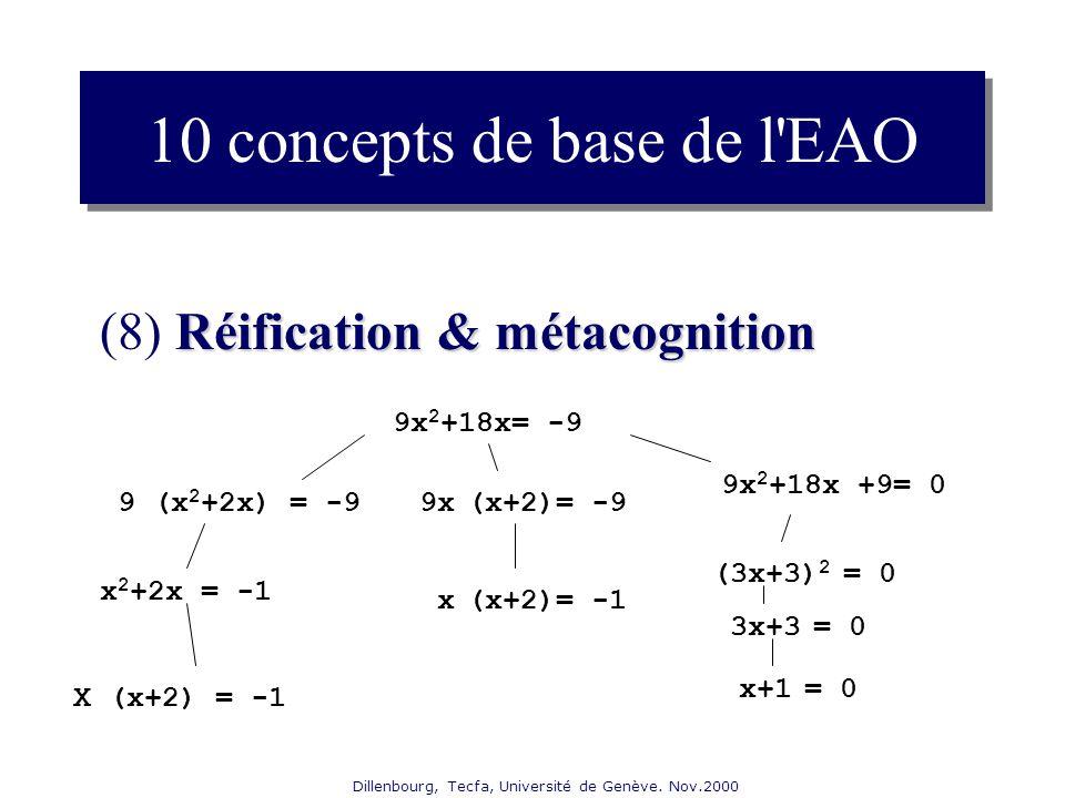 Dillenbourg, Tecfa, Université de Genève. Nov.2000 Réification & métacognition (8) Réification & métacognition 10 concepts de base de l'EAO 9x 2 +18x=