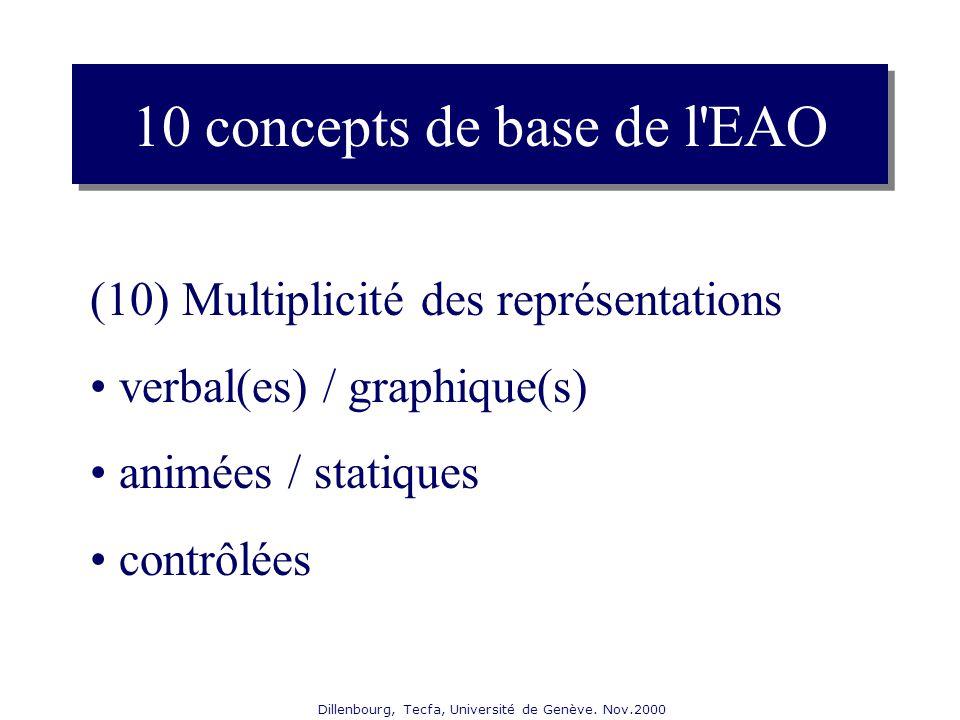 Dillenbourg, Tecfa, Université de Genève. Nov.2000 (10) Multiplicité des représentations verbal(es) / graphique(s) animées / statiques contrôlées 10 c
