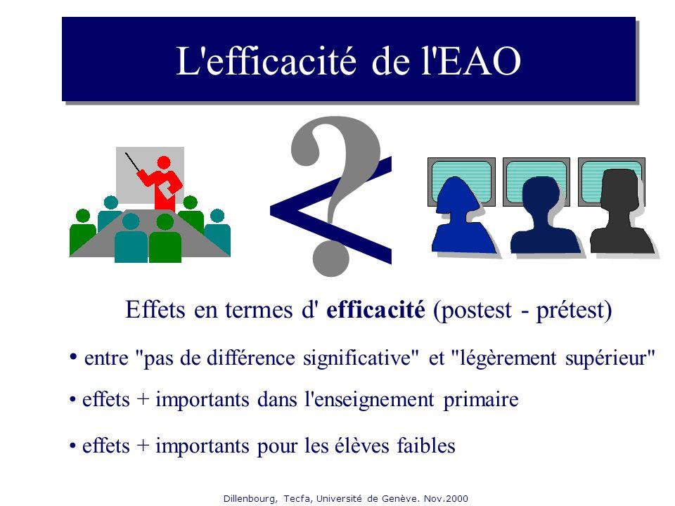 Dillenbourg, Tecfa, Université de Genève. Nov.2000 L'efficacité de l'EAO Effets en termes d' efficacité (postest - prétest) entre