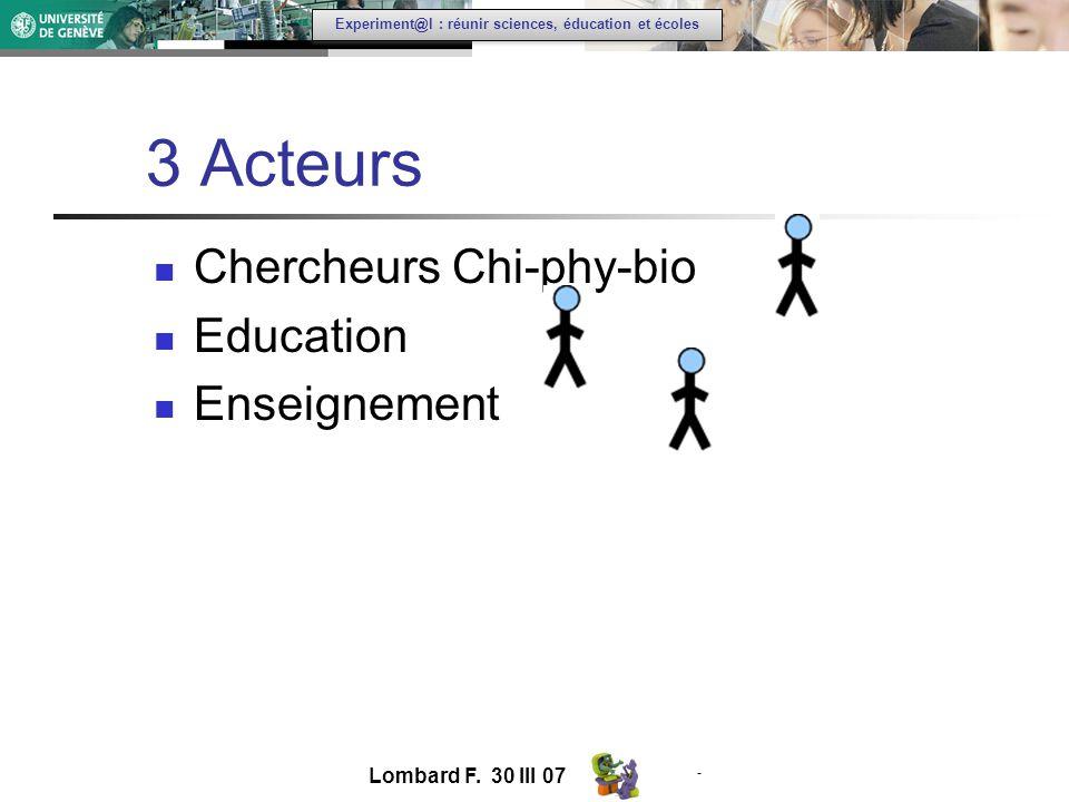 - Experiment@l : réunir sciences, éducation et écoles 3 Acteurs Chercheurs Chi-phy-bio Education Enseignement Lombard F.