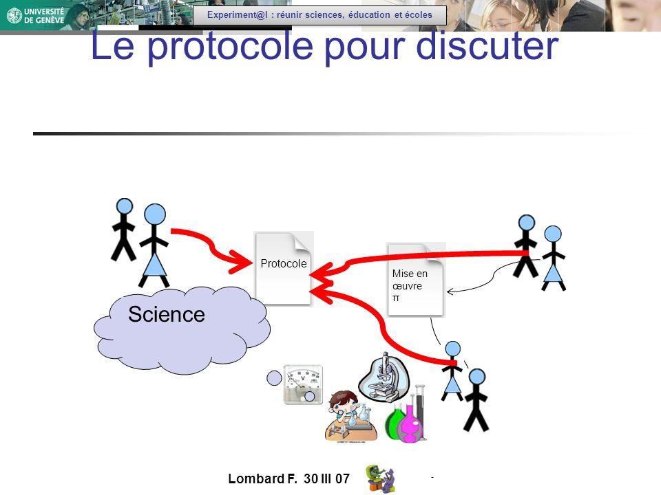 - Experiment@l : réunir sciences, éducation et écoles Le protocole pour discuter Lombard F.