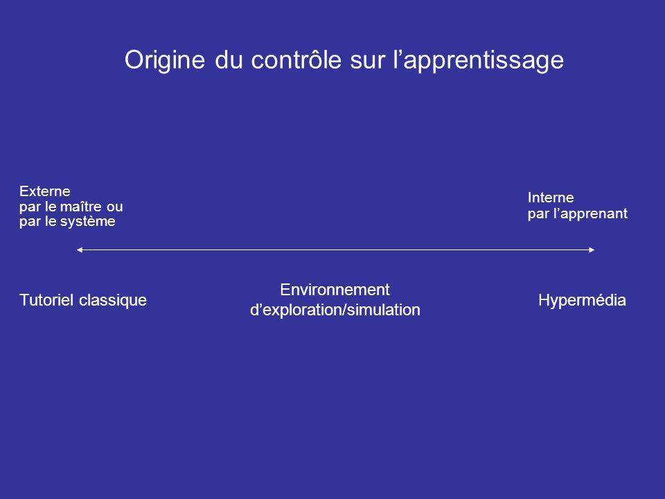 Tutoriel classiqueHypermédia Environnement dexploration/simulation Origine du contrôle sur lapprentissage Externe par le maître ou par le système Interne par lapprenant