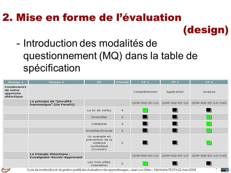 Cycle de construction et de gestion qualité des évaluations des apprentissages – Jean-Luc Gilles – Séminaire TECFA 22 mars 2006 7 2. Mise en forme de