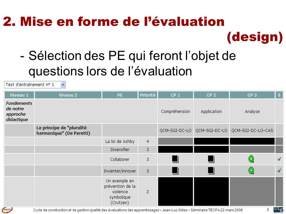 Cycle de construction et de gestion qualité des évaluations des apprentissages – Jean-Luc Gilles – Séminaire TECFA 22 mars 2006 8 -Sélection des PE qui feront lobjet de questions lors de lévaluation 2.