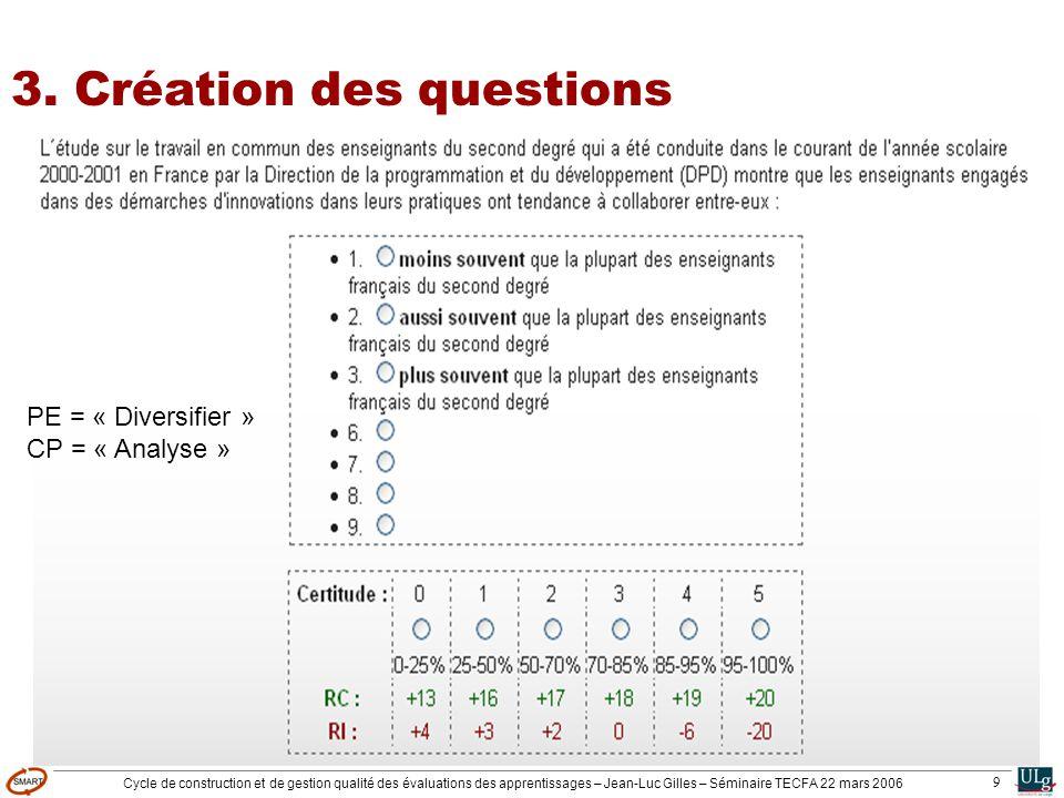 Cycle de construction et de gestion qualité des évaluations des apprentissages – Jean-Luc Gilles – Séminaire TECFA 22 mars 2006 9 3. Création des ques