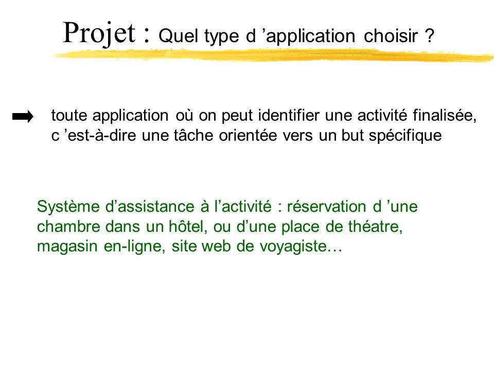 Projet : Quel type d application choisir .