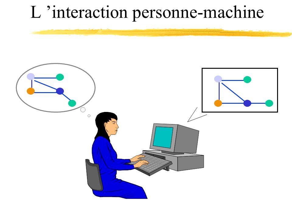 L interaction personne-machine