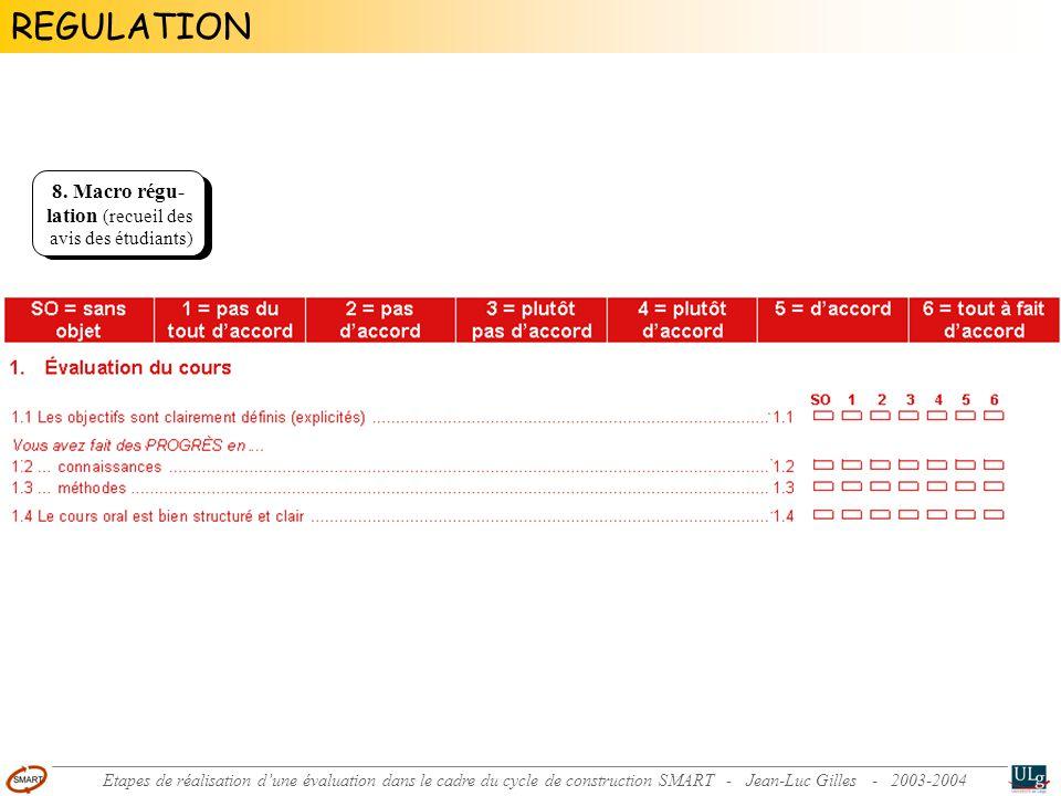 8. Macrorégu- lation (recueil des avis des étudiants) REGULATION Etapes de réalisation dune évaluation dans le cadre du cycle de construction SMART -