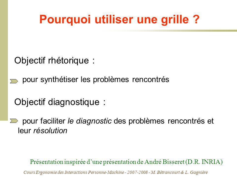 Cours Ergonomie des Interactions Personne-Machine - 2007-2008 - M. Bétrancourt & L. Gagnière Pourquoi utiliser une grille ? pour synthétiser les probl