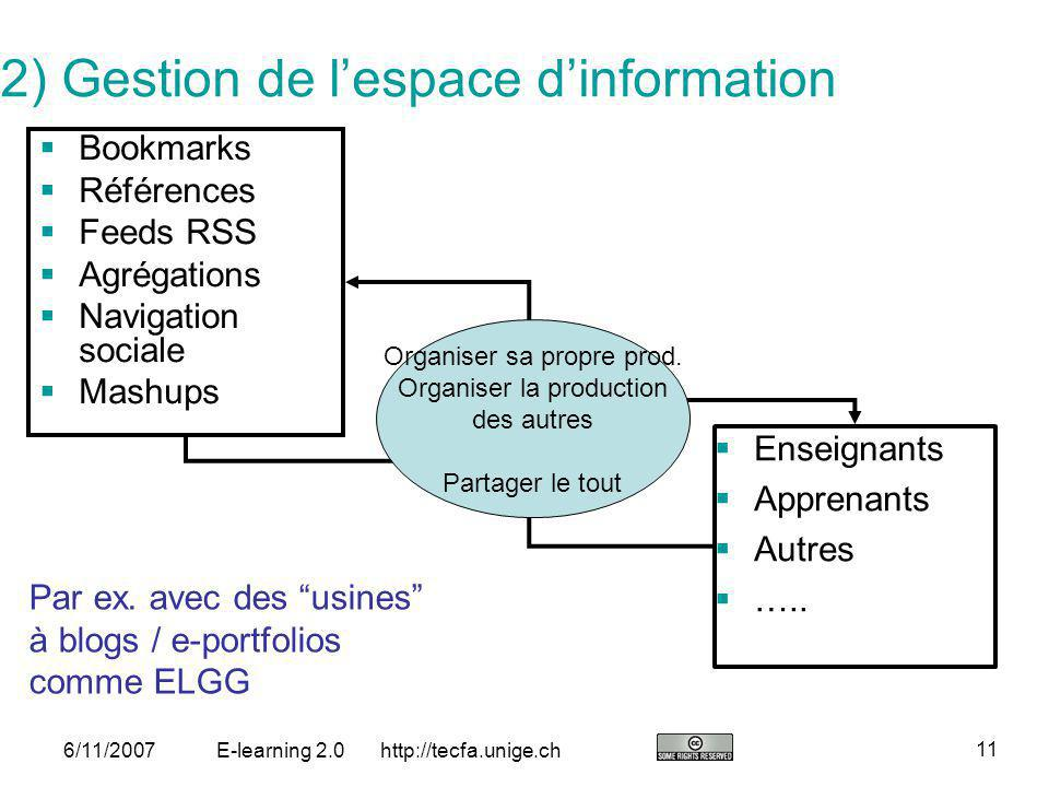 http://tecfa.unige.ch 11 6/11/2007E-learning 2.0 2) Gestion de lespace dinformation Bookmarks Références Feeds RSS Agrégations Navigation sociale Mash