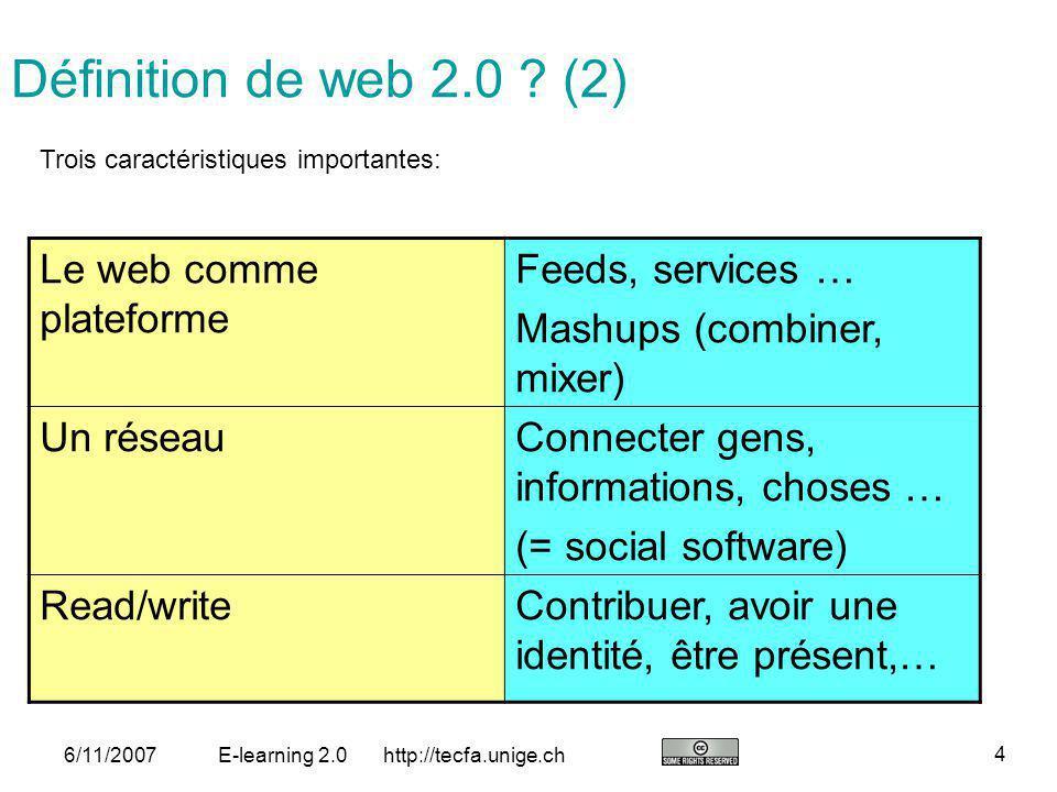 http://tecfa.unige.ch 5 6/11/2007E-learning 2.0 Social software = (outils + services + agrégation) ^échelle: Partage de liens et de flux (Del.icio.us, Feedburner) Partage dartéfacts digitaux (YouTube,FlickR,Furl..) Gestionnaires sociaux de citations et de référence (CiteSeer,Connotea) Shopping social (Amazon,..) Networking social (LinkedIn, FOAF) Plateformes sociales (FaceBook, MySpace, Ning) Systèmes de réputation et de filtrage collectifs Wikis larges (Wikipedia, …) Office 2.0 (Google Apps, Zoho) Web 2.0 mashups (Pakeflakes, …) Gens Digital artifacts Collections Meta collections