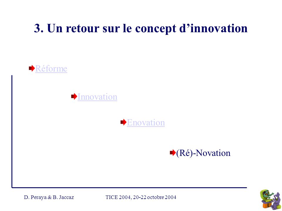 D. Peraya & B. JaccazTICE 2004, 20-22 octobre 2004 3. Un retour sur le concept dinnovation Réforme Innovation Enovation (Ré)-Novation