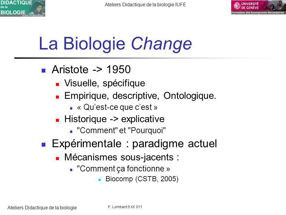 FORENSEC UniGe Ateliers Didactique de la biologie IUFE Ateliers Didactique de la biologie La Biologie Change Aristote -> 1950 Visuelle, spécifique Empirique, descriptive, Ontologique.