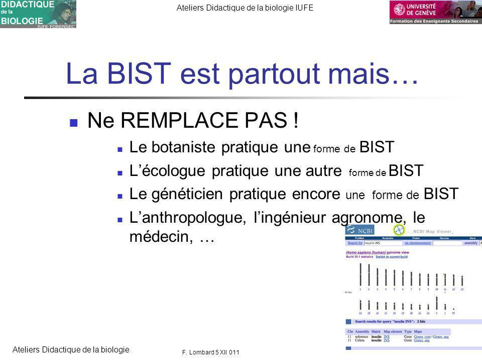 FORENSEC UniGe Ateliers Didactique de la biologie IUFE Ateliers Didactique de la biologie La BIST est partout mais… Ne REMPLACE PAS .