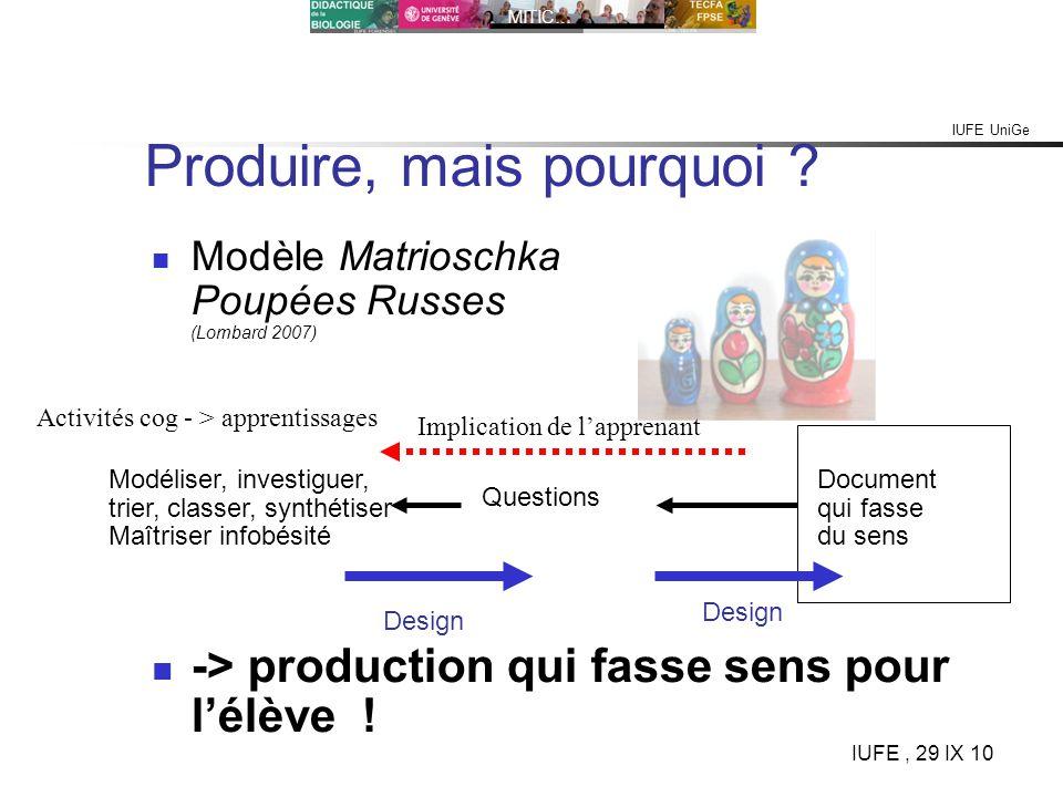 IUFE UniGe MITIC… IUFE, 29 IX 10 Produire, mais pourquoi ? Modèle Matrioschka Poupées Russes (Lombard 2007) -> production qui fasse sens pour lélève !