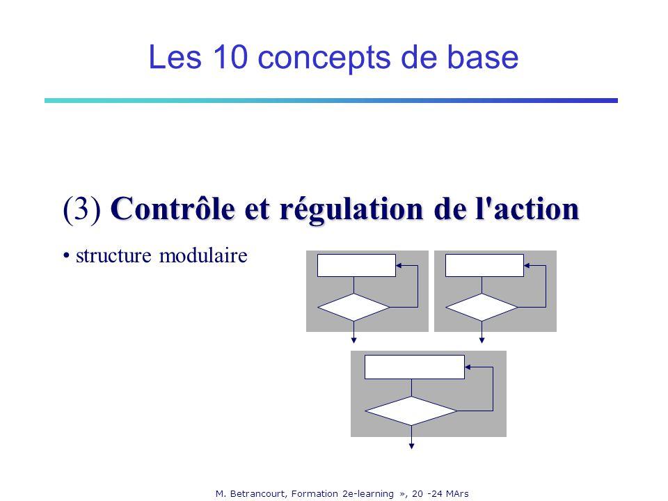 M. Betrancourt, Formation 2e-learning », 20 -24 MArs Contrôle et régulation de l'action (3) Contrôle et régulation de l'action structure modulaire Les