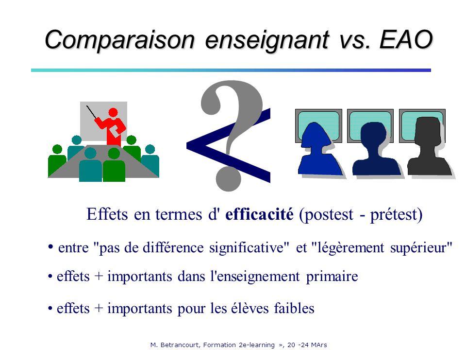 M. Betrancourt, Formation 2e-learning », 20 -24 MArs Effets en termes d' efficacité (postest - prétest) entre