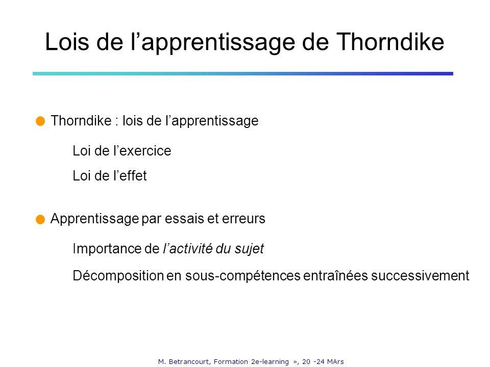 M. Betrancourt, Formation 2e-learning », 20 -24 MArs Lois de lapprentissage de Thorndike Thorndike : lois de lapprentissage Loi de lexercice Loi de le