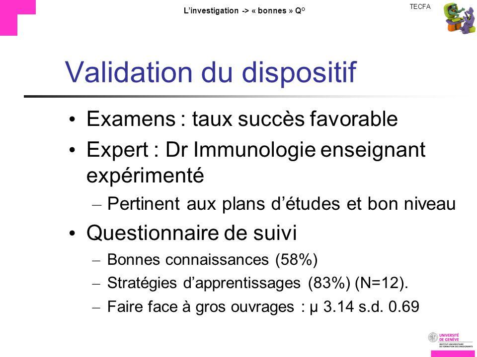 TECFA Linvestigation -> « bonnes » Q° Validation du dispositif Examens : taux succès favorable Expert : Dr Immunologie enseignant expérimenté – Pertinent aux plans détudes et bon niveau Questionnaire de suivi – Bonnes connaissances (58%) – Stratégies dapprentissages (83%) (N=12).