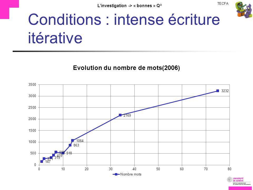 TECFA Linvestigation -> « bonnes » Q° Conditions : intense écriture itérative