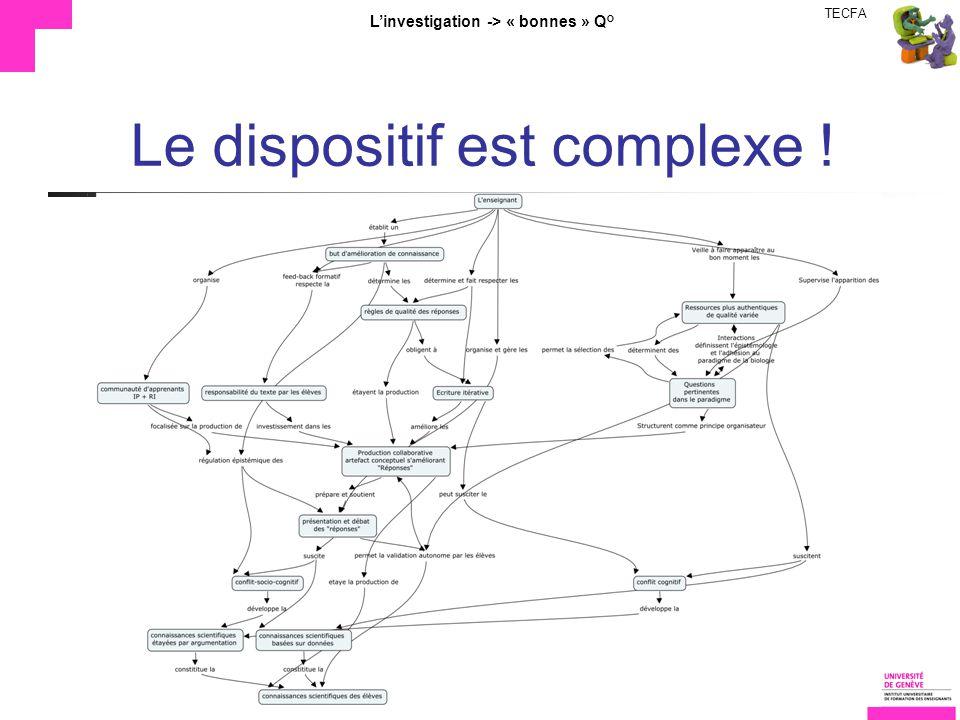 TECFA Linvestigation -> « bonnes » Q° Le dispositif est complexe ! 25