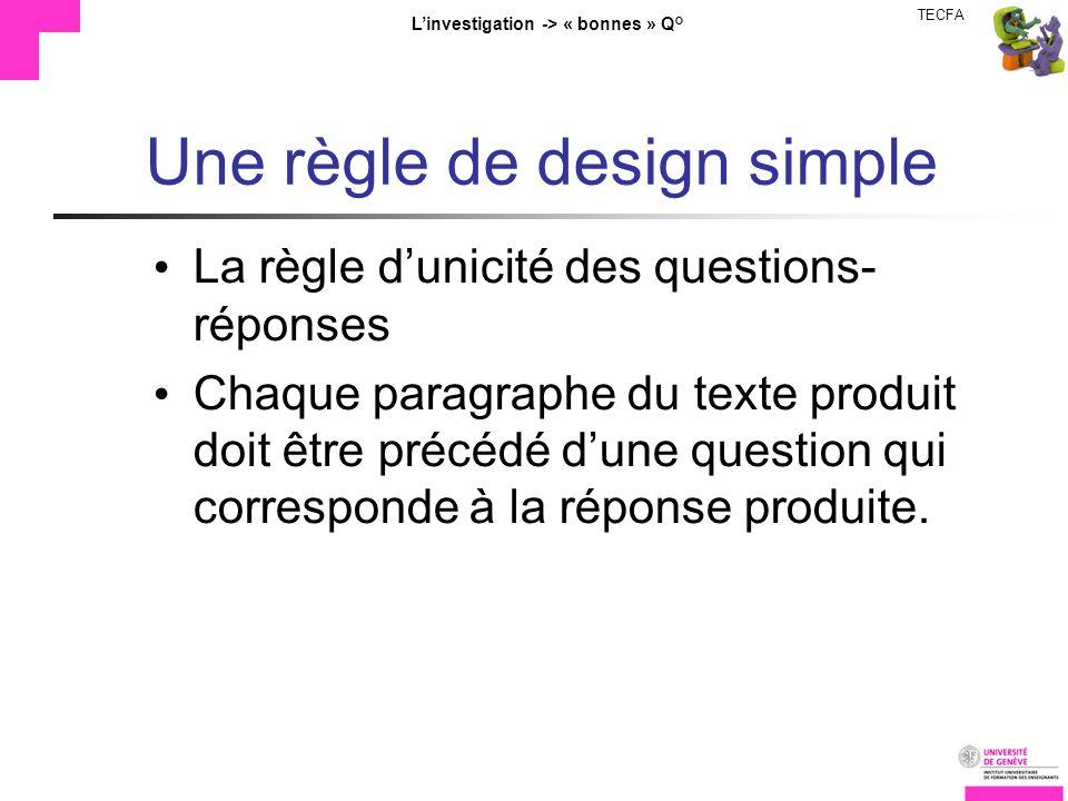TECFA Linvestigation -> « bonnes » Q° Une règle de design simple La règle dunicité des questions- réponses Chaque paragraphe du texte produit doit être précédé dune question qui corresponde à la réponse produite.