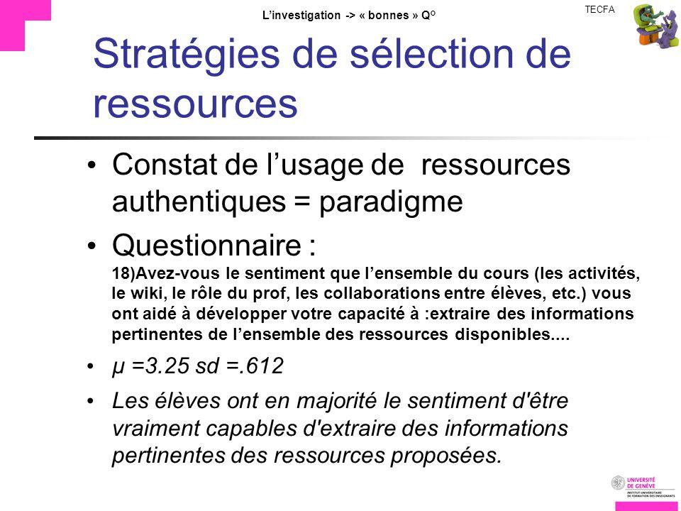 TECFA Linvestigation -> « bonnes » Q° Stratégies de sélection de ressources Constat de lusage de ressources authentiques = paradigme Questionnaire : 1