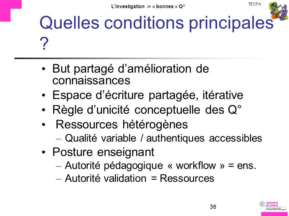 TECFA Linvestigation -> « bonnes » Q° Quelles conditions principales ? But partagé damélioration de connaissances Espace décriture partagée, itérative