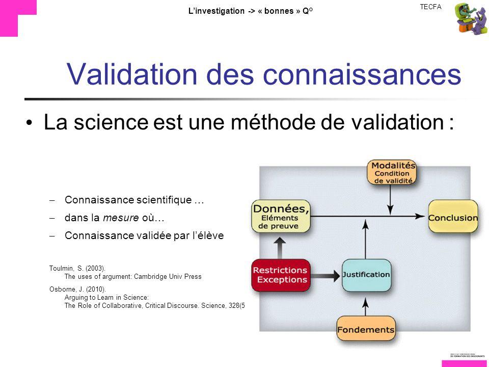 TECFA Linvestigation -> « bonnes » Q° Validation des connaissances La science est une méthode de validation : – Connaissance scientifique … – dans la mesure où… – Connaissance validée par lélève Toulmin, S.
