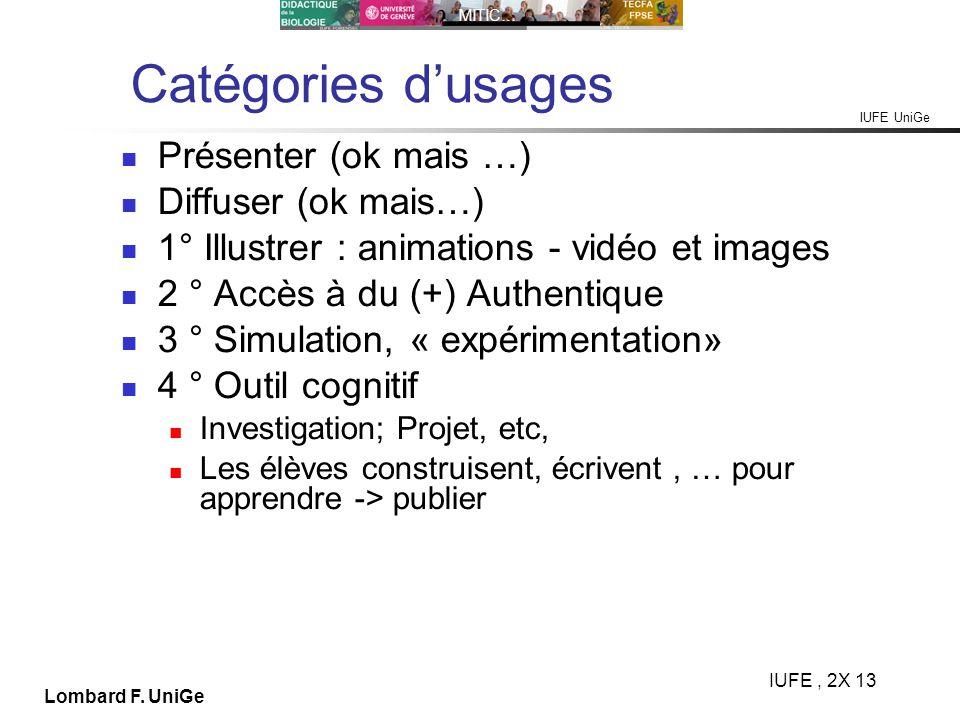IUFE UniGe MITIC… IUFE, 2X 13 Lombard F. UniGe Catégories dusages Présenter (ok mais …) Diffuser (ok mais…) 1° Illustrer : animations - vidéo et image