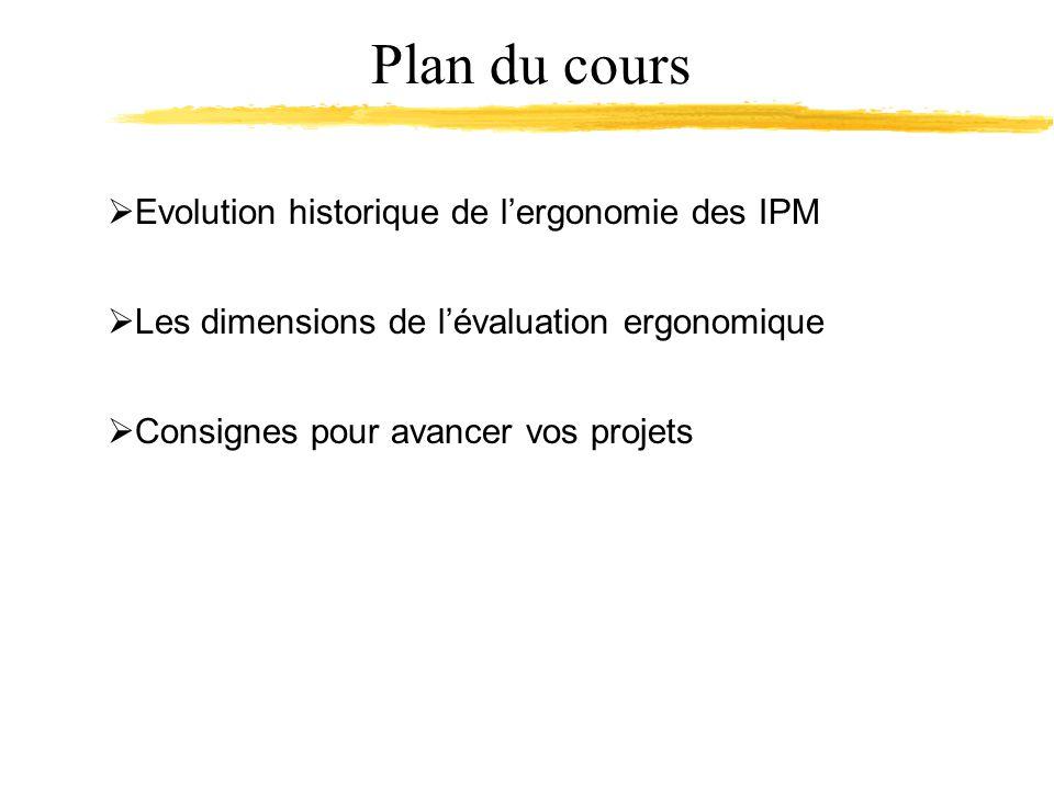 Plan du cours Evolution historique de lergonomie des IPM Les dimensions de lévaluation ergonomique Consignes pour avancer vos projets